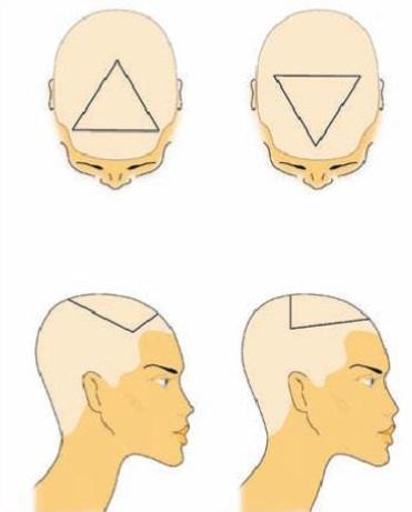 Схема колорирования волос «Челка»