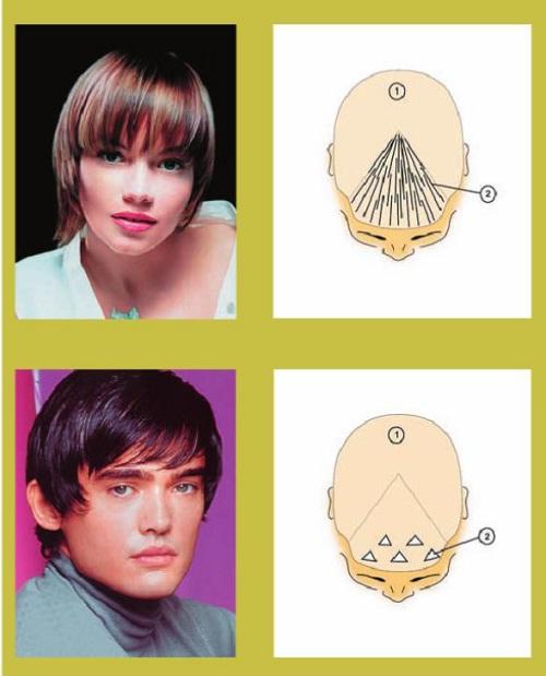 Схема колорирования волос «Челка» на примере