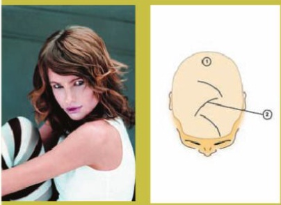 Схема колорирования волос «Зигзаг», пример