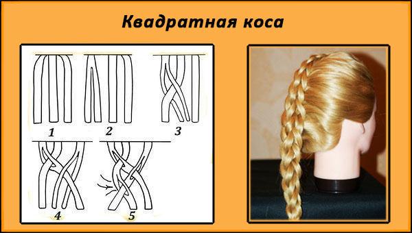 Квадратная коса, схема плетения